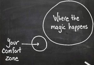 Where the magic happens jessica hagy diagram
